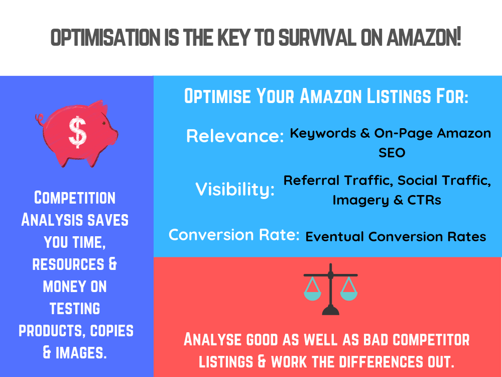 Amazon Product Optimisation - Amazon SEO Consultant