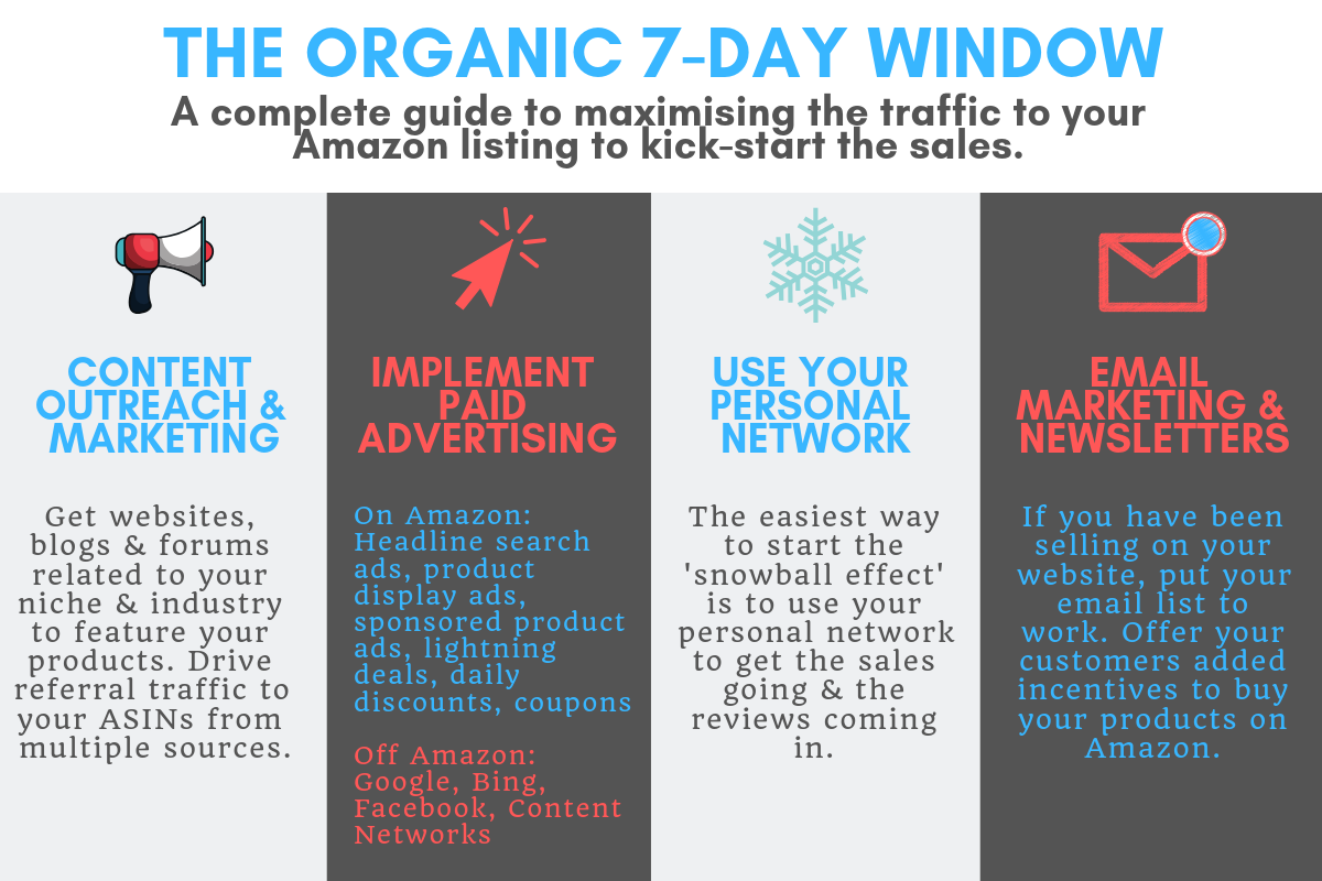 Organic 7-Day Window for Amazon Sellers - Amazon SEO Consultant