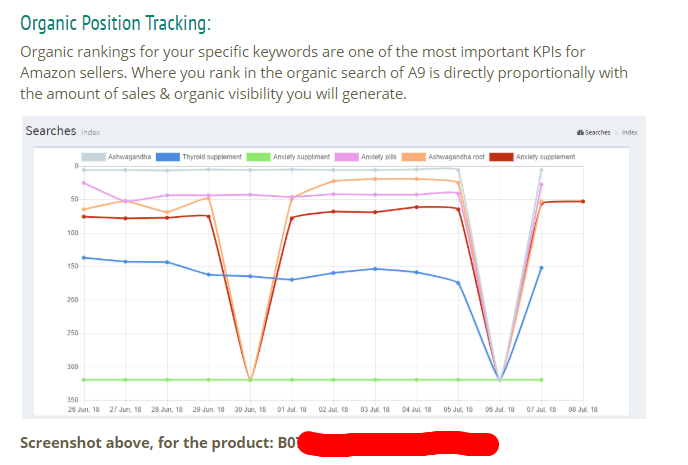 Organic Position Tracking