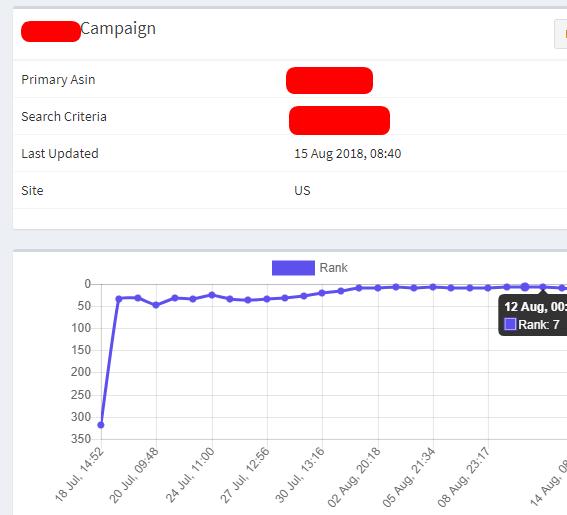 Keyworx Tracking Update