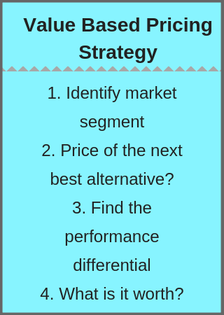 How to implement a value based pricing strategy