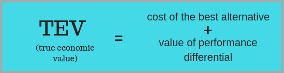 True economic value based pricing