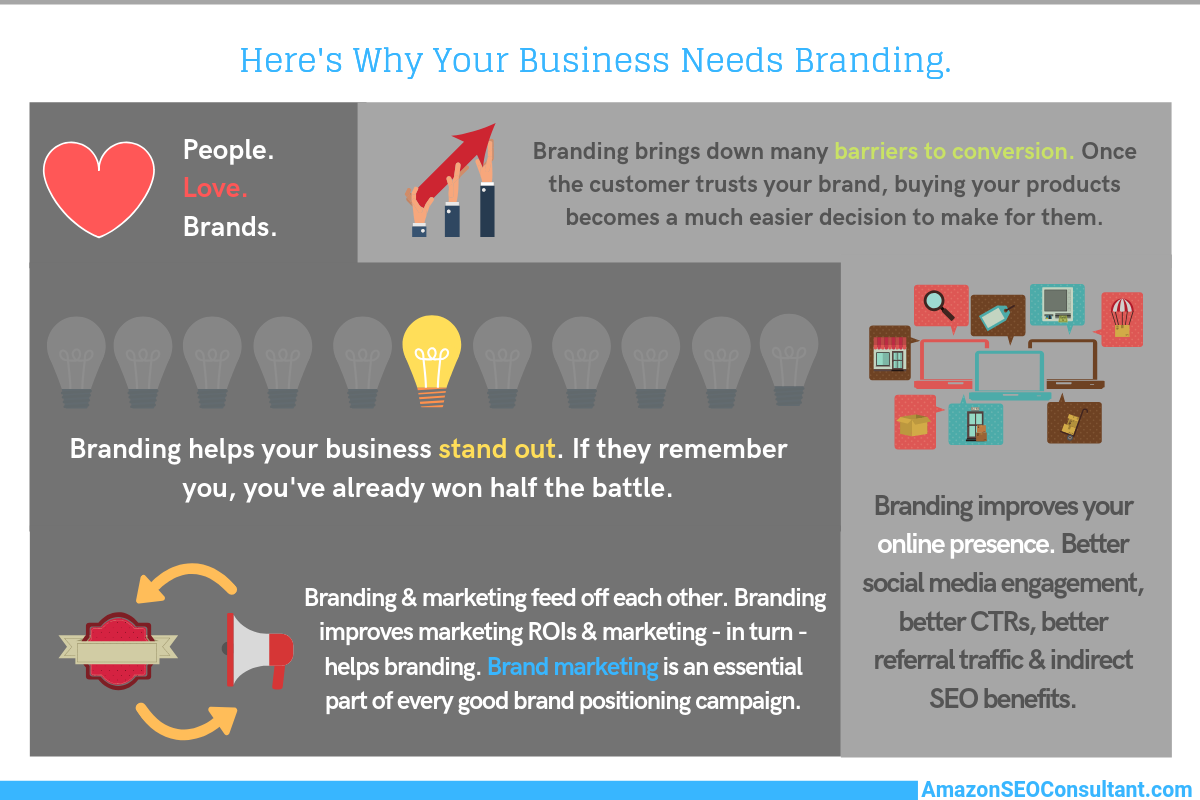 Importance of Branding - Why Businesses Need Branding - FedEx Branding - Brand Consistency - AmazonSEOConsultant.com