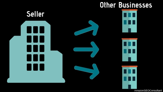 Breakdown of All eCommerce Business Model Types That Work Today!