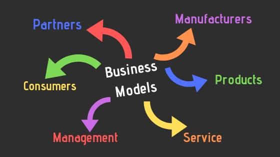 business models diagram
