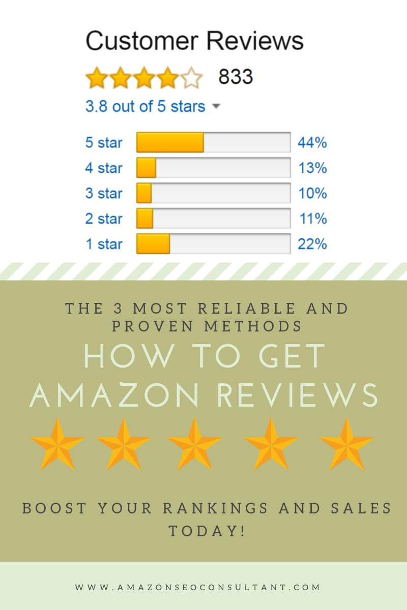how to get amazon reviews