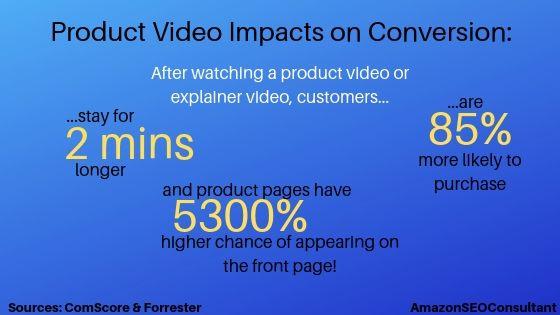product videos amazon
