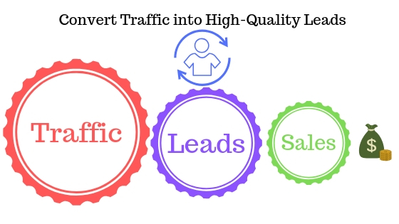 convert traffic into leads