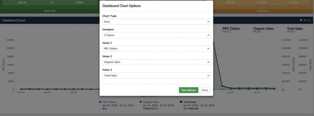 helloprofit custom graphs