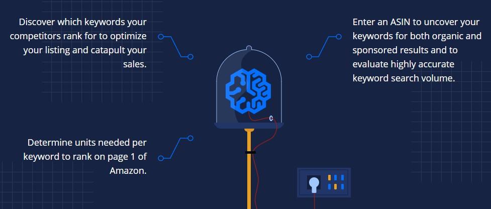 helium10 cerebro