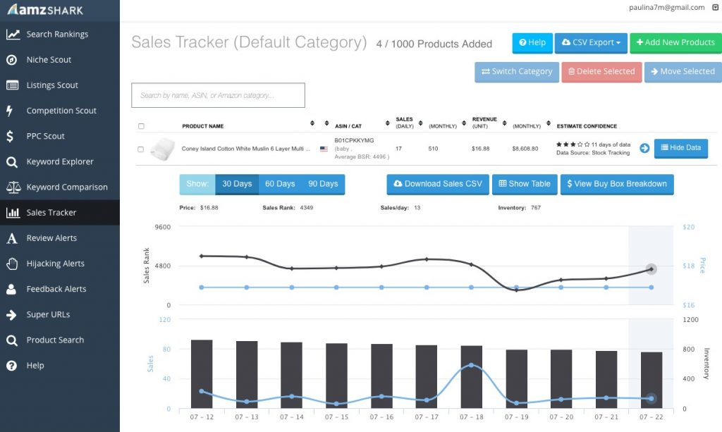 amz sales tracking tool