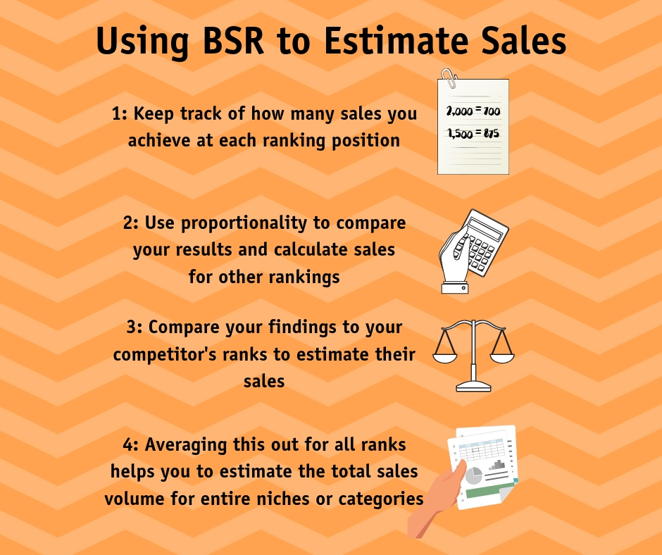 Using Amazon Best Seller Rank to Estimate Sales