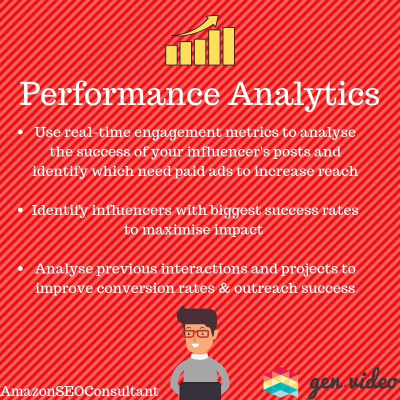 gen.video performance analytics