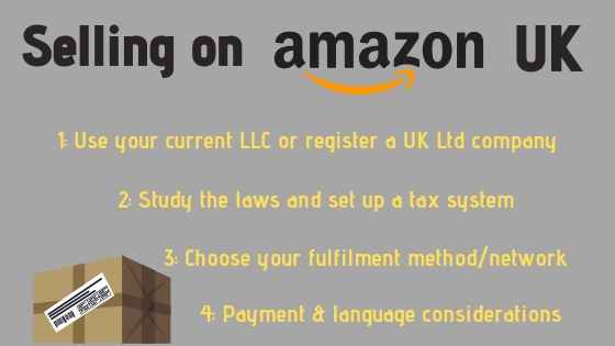 how to start Selling on Amazon UK