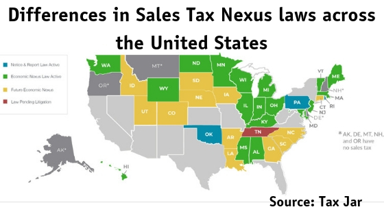 sales tax nexus laws by state