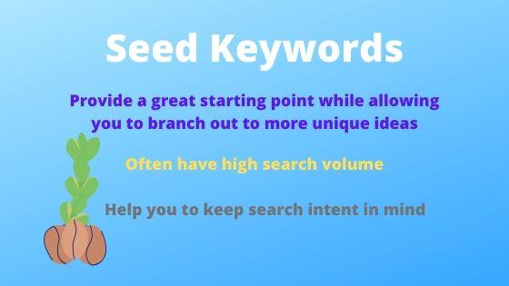 amazon keyword search volume