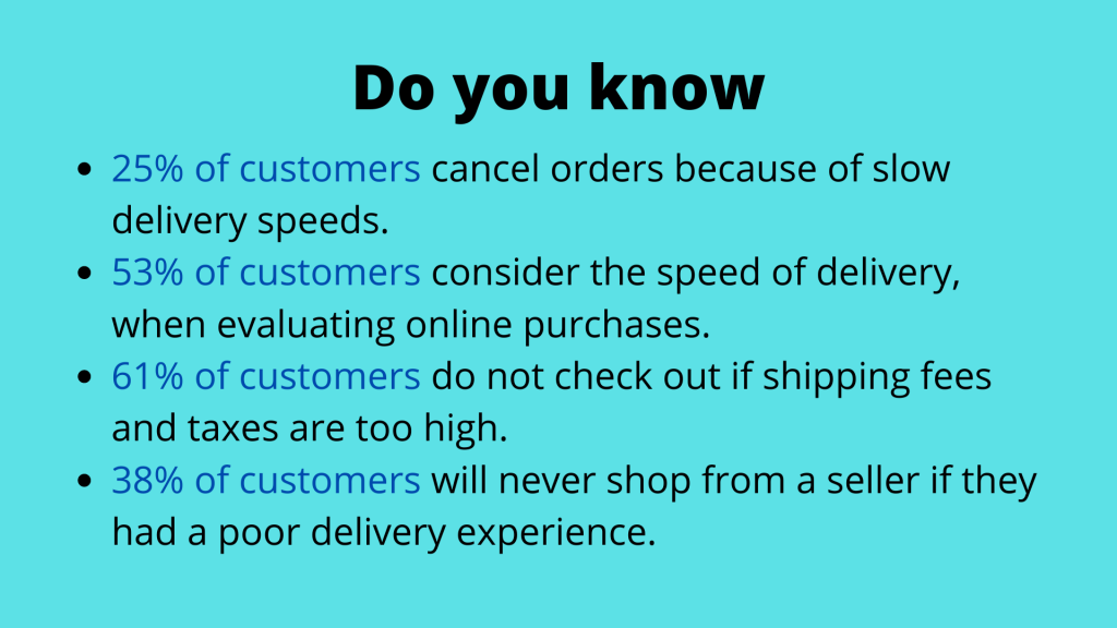 Stats showing online shopping behavior.