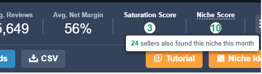 amz niche saturation score