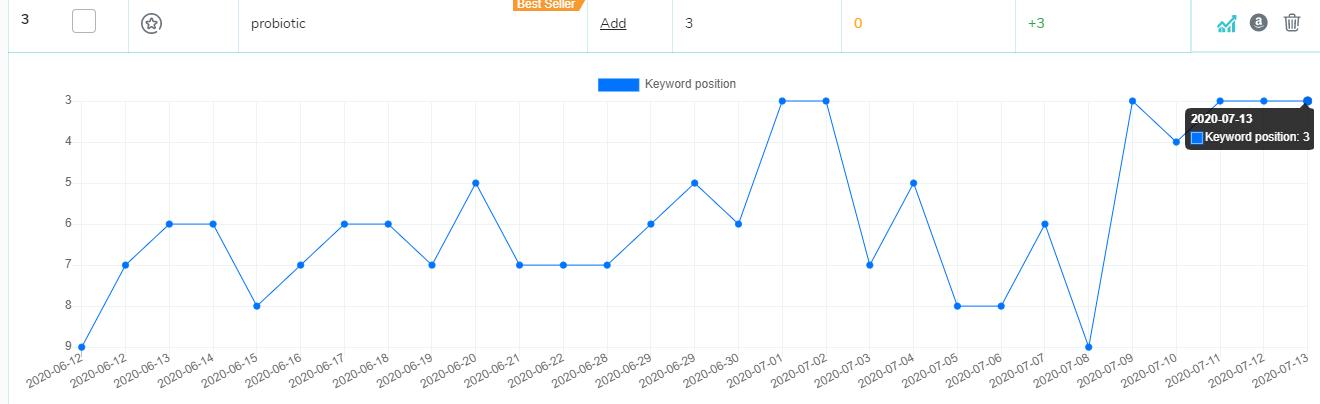 Keyword Ranking Positions - KeyworX Screenshot2